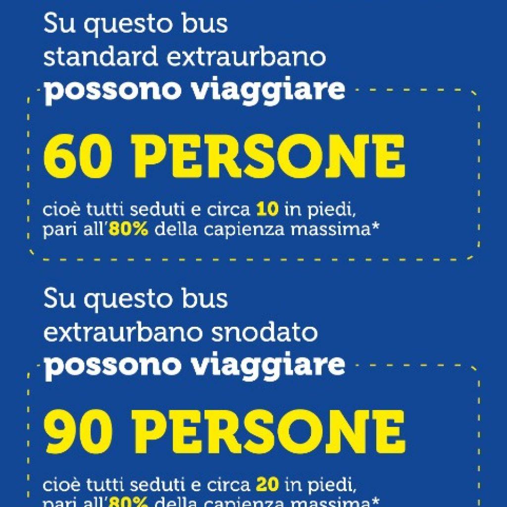 cartelli-gtt-1024x1024 Da domani Gtt comunicherà quante persone potranno viaggiare su ciascun mezzo